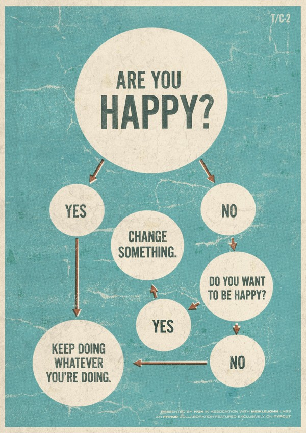 Are You Happy? flowchart