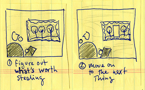 Drawing with text: figure out what's worth stealing; move onto the next thing.